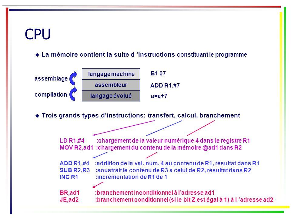 8 CPU Codage des instructions Nécessité de « calculer » ladresse de la prochaine instruction Code op.Opérande 1Opérande 2...