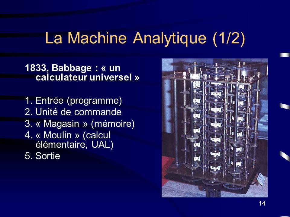 14 La Machine Analytique (1/2) 1833, Babbage : « un calculateur universel » 1. Entrée (programme) 2. Unité de commande 3. « Magasin » (mémoire) 4. « M