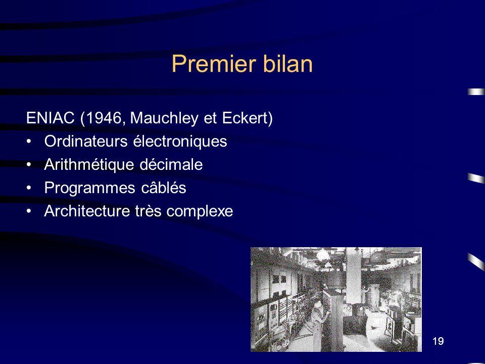 19 Premier bilan ENIAC (1946, Mauchley et Eckert) Ordinateurs électroniques Arithmétique décimale Programmes câblés Architecture très complexe