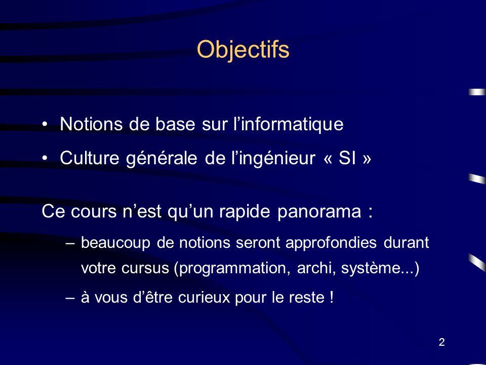 43 Langages impératifs haut niveau Programmes séquentiels « Von Neumann » Syntaxe plus abstraite (indépendante de lUC) 1 instruction = multiples instructions processeur.