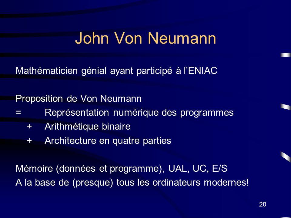 20 John Von Neumann Mathématicien génial ayant participé à lENIAC Proposition de Von Neumann =Représentation numérique des programmes + Arithmétique b