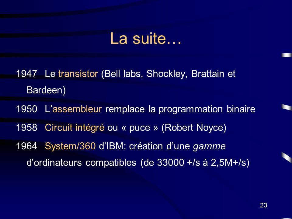 23 La suite… 1947Le transistor (Bell labs, Shockley, Brattain et Bardeen) 1950Lassembleur remplace la programmation binaire 1958Circuit intégré ou « p