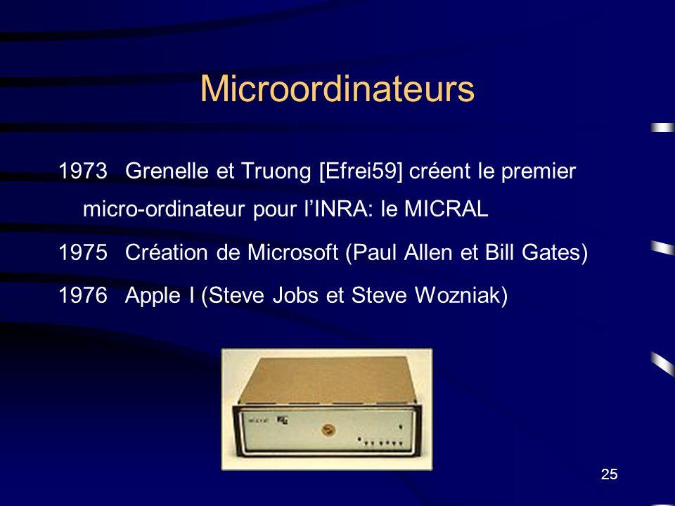 25 Microordinateurs 1973Grenelle et Truong [Efrei59] créent le premier micro-ordinateur pour lINRA: le MICRAL 1975Création de Microsoft (Paul Allen et