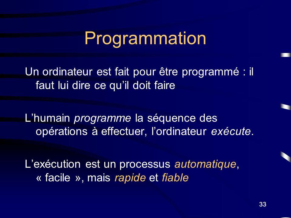 33 Programmation Un ordinateur est fait pour être programmé : il faut lui dire ce quil doit faire Lhumain programme la séquence des opérations à effec