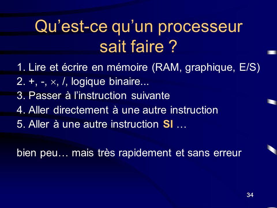 34 Quest-ce quun processeur sait faire ? 1. Lire et écrire en mémoire (RAM, graphique, E/S) 2. +, -,, /, logique binaire... 3. Passer à linstruction s