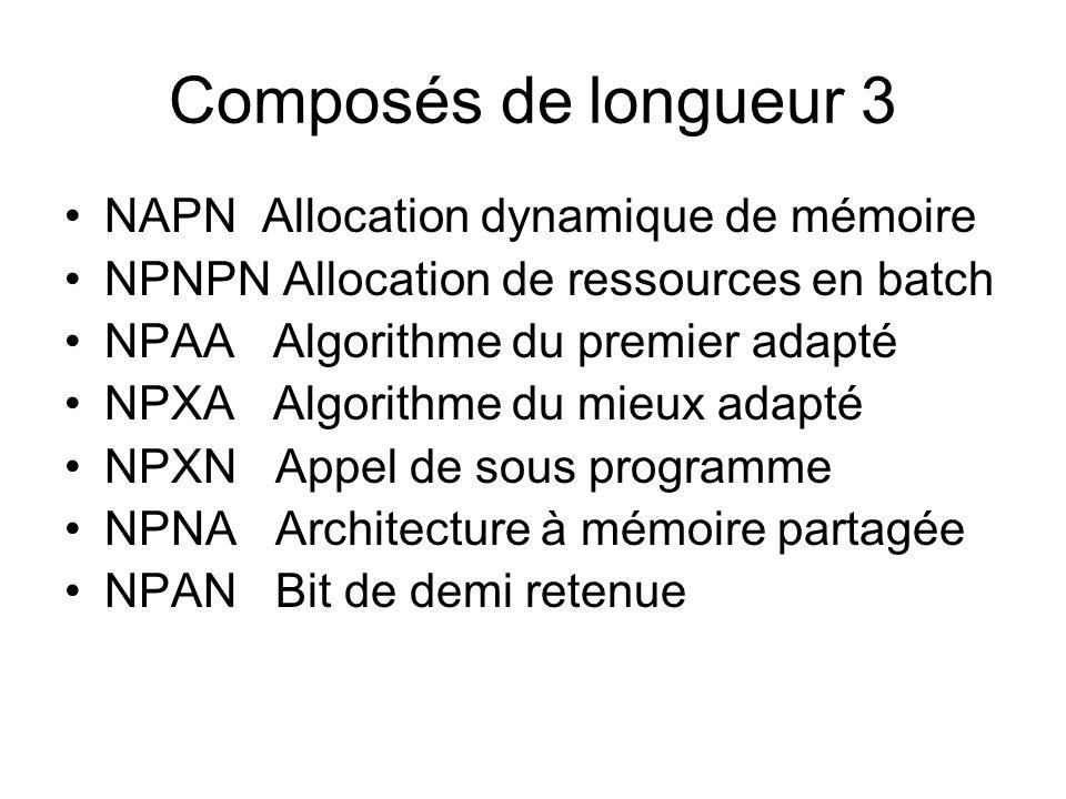 Composés de longueur 3 NAPN Allocation dynamique de mémoire NPNPN Allocation de ressources en batch NPAA Algorithme du premier adapté NPXA Algorithme
