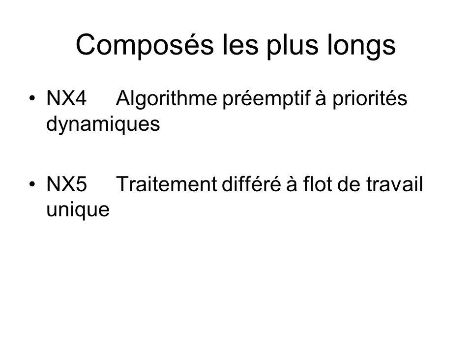 Composés les plus longs NX4 Algorithme préemptif à priorités dynamiques NX5 Traitement différé à flot de travail unique