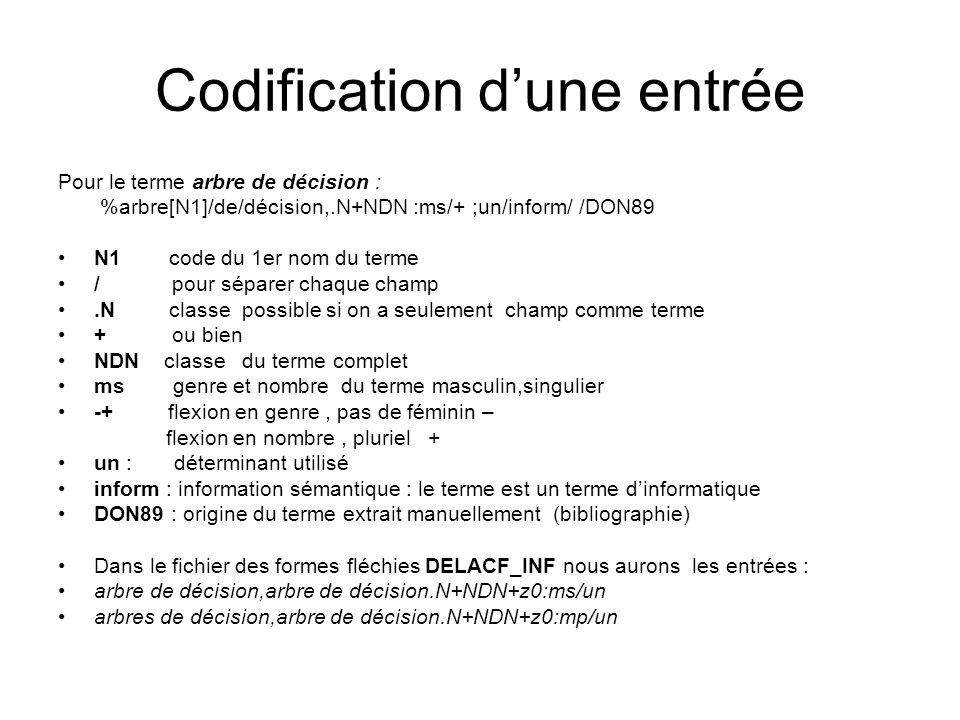 Codification dune entrée Pour le terme arbre de décision : %arbre[N1]/de/décision,.N+NDN :ms/+ ;un/inform/ /DON89 N1 code du 1er nom du terme / pour s