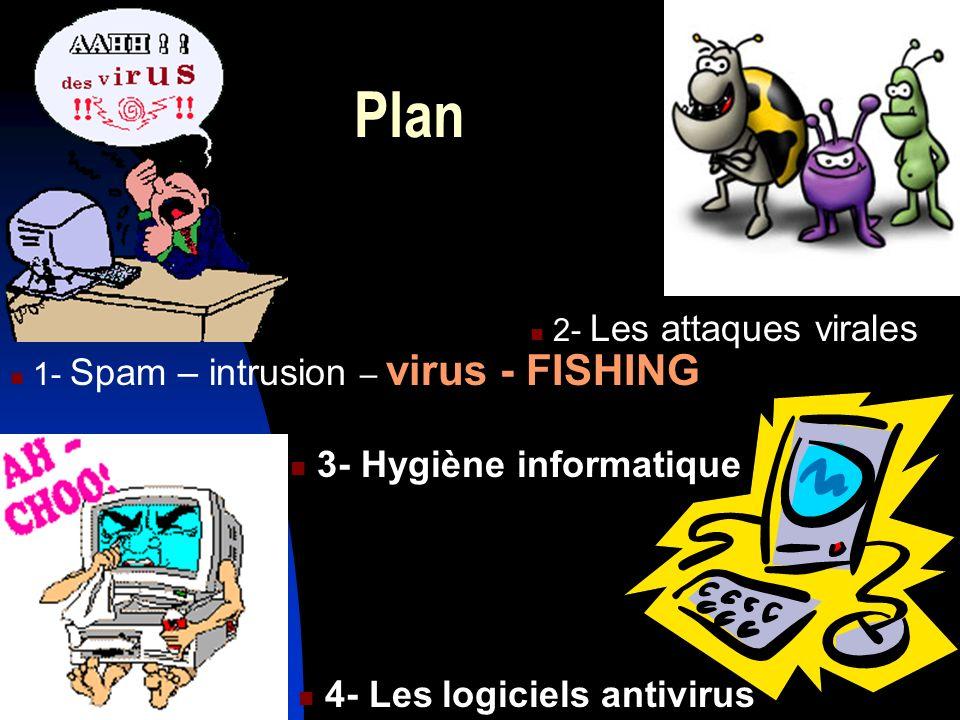 Plan 3- Hygiène informatique 4- Les logiciels antivirus 1- Spam – intrusion – virus - FISHING 2- Les attaques virales