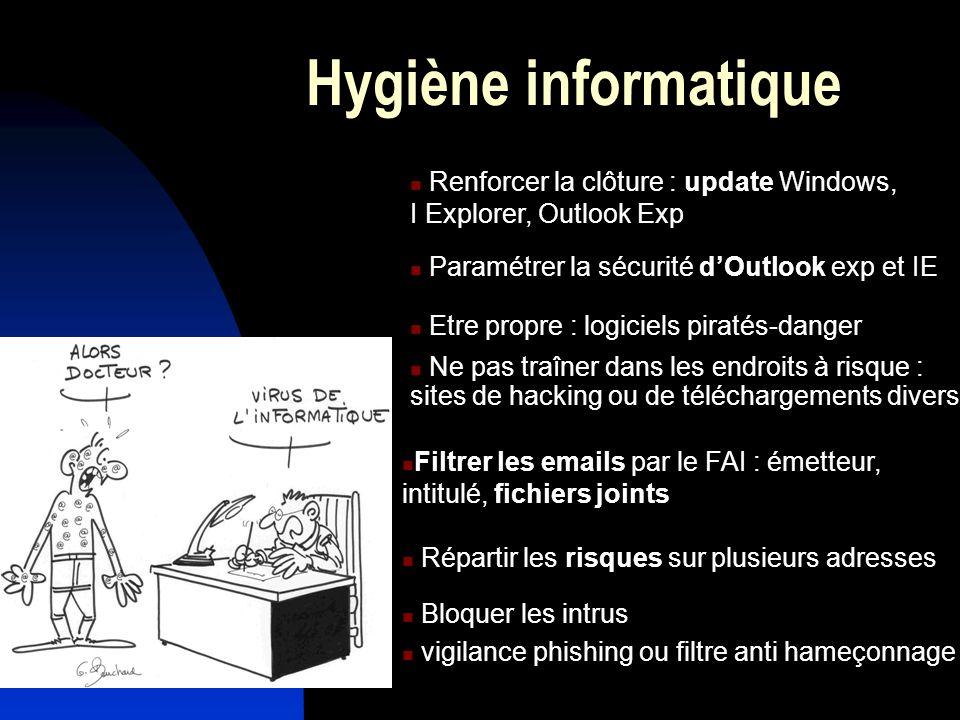 Hygiène informatique Renforcer la clôture : update Windows, I Explorer, Outlook Exp Etre propre : logiciels piratés-danger Ne pas traîner dans les end