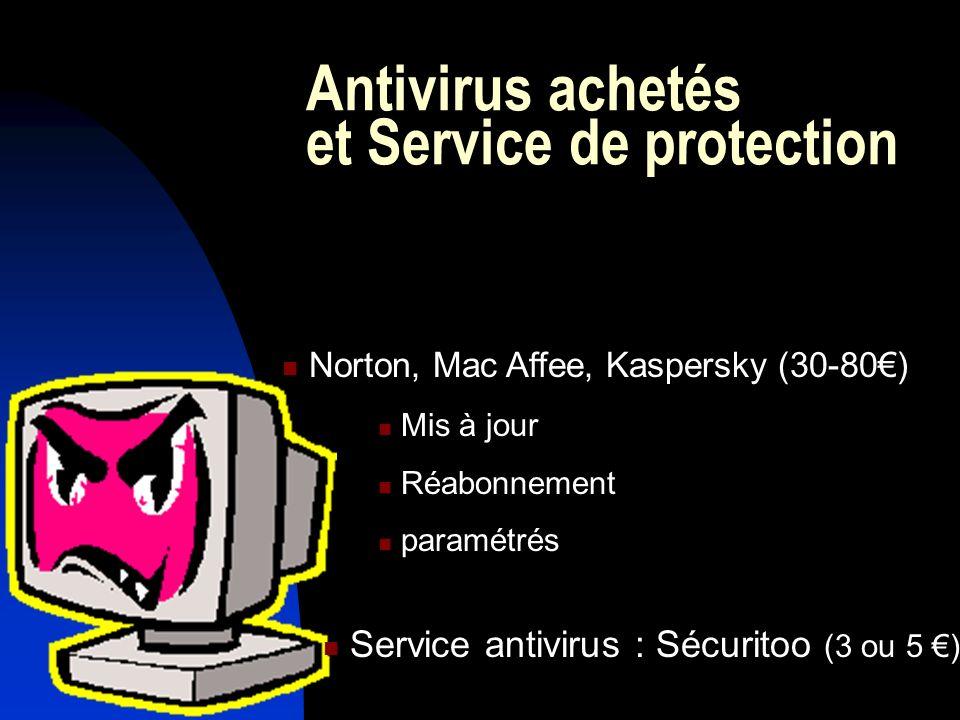 Antivirus achetés et Service de protection Norton, Mac Affee, Kaspersky (30-80) Mis à jour Réabonnement paramétrés Service antivirus : Sécuritoo (3 ou