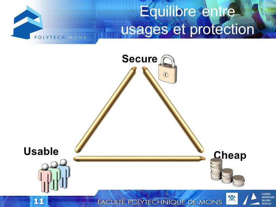 10 Modélisation, suite Evaluations financières, outil pour convaincre la direction… layer 8, nous allons y revenir… Processus cyclique Risk ModelLearn