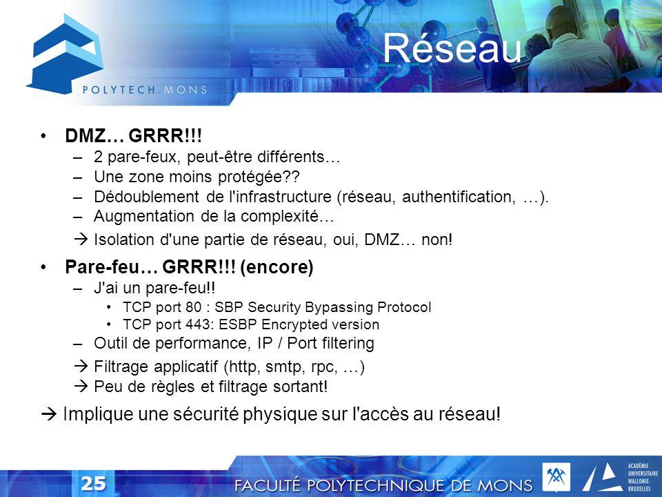 24 Périphérie / Serveurs Configuration Réduction de la surface d'attaque, SCW Publication et filtrage applicatif SSL, SSL Termination Authentification