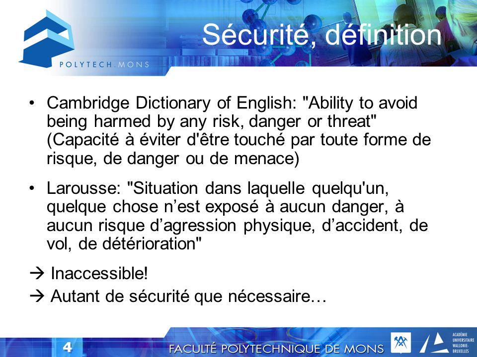 24 Périphérie / Serveurs Configuration Réduction de la surface d attaque, SCW Publication et filtrage applicatif SSL, SSL Termination Authentification à l entrée