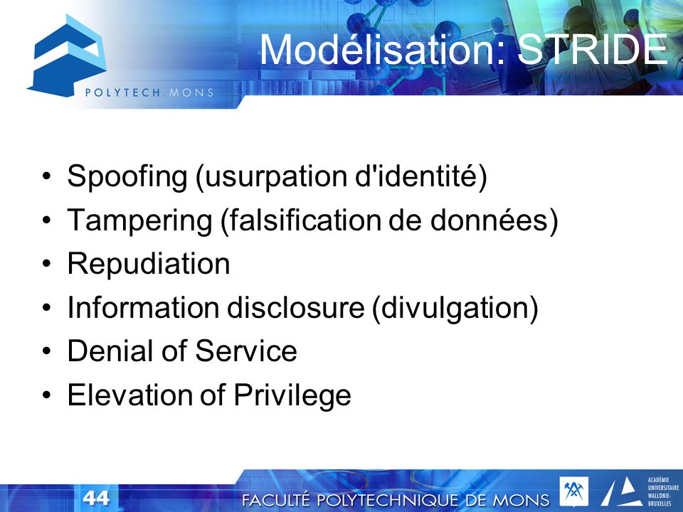 43 Ressources Modélisation STRIDE, Arborescence, DREAD Cryptographie, utilisation Buffer Overflow