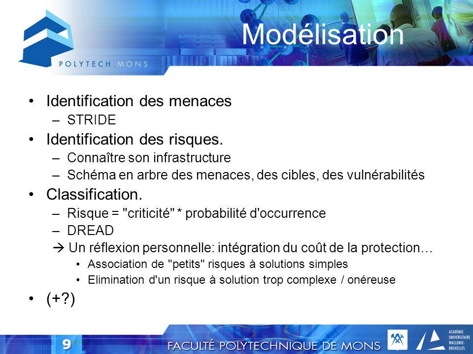 9 Modélisation Identification des menaces –STRIDE Identification des risques.