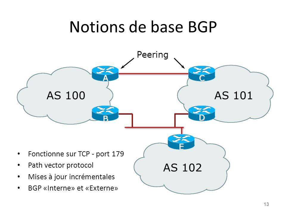 Notions de base BGP Fonctionne sur TCP - port 179 Path vector protocol Mises à jour incrémentales BGP «Interne» et «Externe» 13 AS 100AS 101 AS 102 E