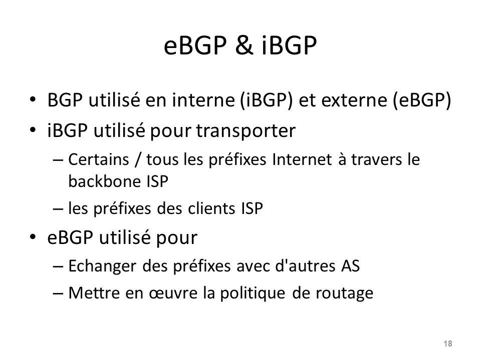 eBGP & iBGP BGP utilisé en interne (iBGP) et externe (eBGP) iBGP utilisé pour transporter – Certains / tous les préfixes Internet à travers le backbon