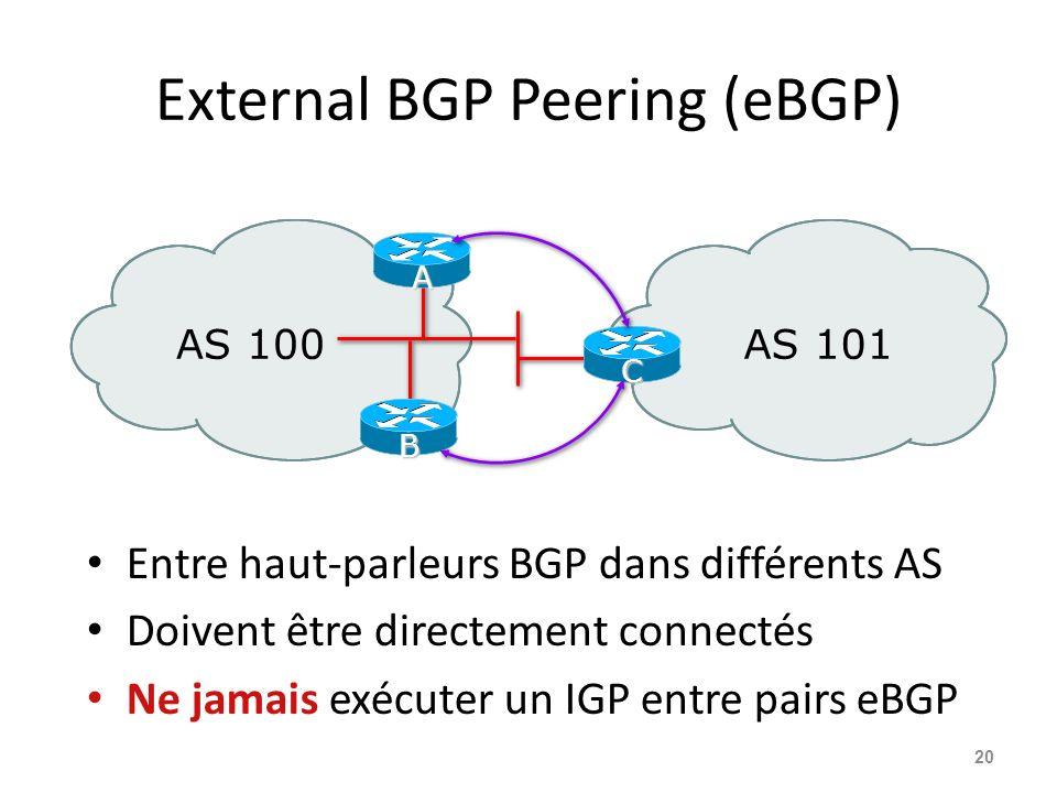 External BGP Peering (eBGP) Entre haut-parleurs BGP dans différents AS Doivent être directement connectés Ne jamais exécuter un IGP entre pairs eBGP 2