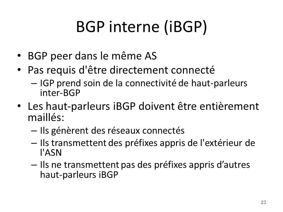 BGP interne (iBGP) BGP peer dans le même AS Pas requis d'être directement connecté – IGP prend soin de la connectivité de haut-parleurs inter-BGP Les