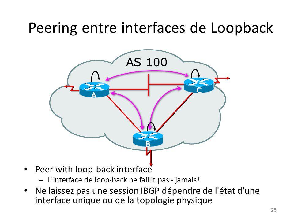 Peering entre interfaces de Loopback Peer with loop-back interface – L'interface de loop-back ne faillit pas - jamais! Ne laissez pas une session IBGP