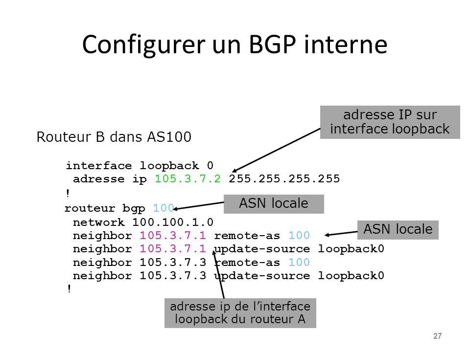 Configurer un BGP interne 27 Routeur B dans AS100 interface loopback 0 adresse ip 105.3.7.2 255.255.255.255 ! routeur bgp 100 network 100.100.1.0 neig