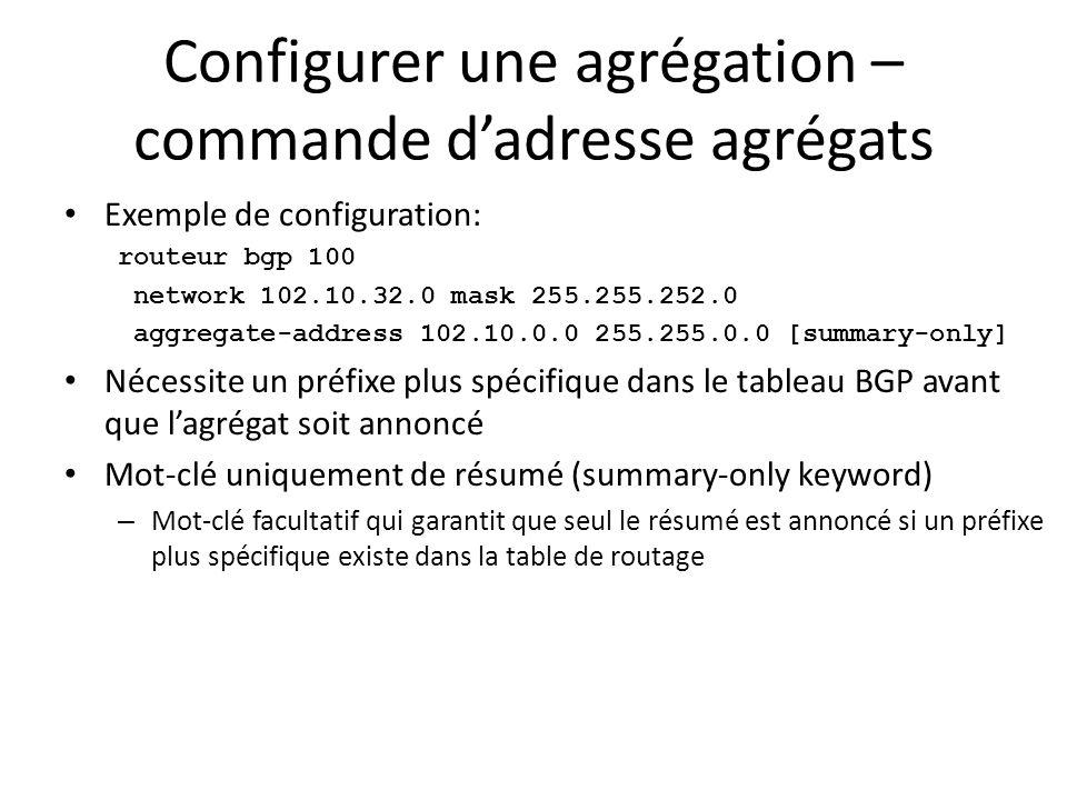 Configurer une agrégation – commande dadresse agrégats Exemple de configuration: routeur bgp 100 network 102.10.32.0 mask 255.255.252.0 aggregate-addr