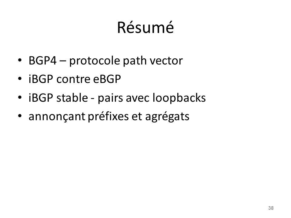 Résumé BGP4 – protocole path vector iBGP contre eBGP iBGP stable - pairs avec loopbacks annonçant préfixes et agrégats 38