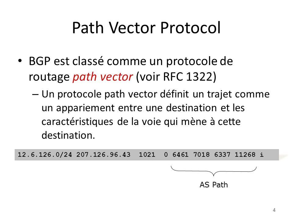 Path Vector Protocol BGP est classé comme un protocole de routage path vector (voir RFC 1322) – Un protocole path vector définit un trajet comme un ap