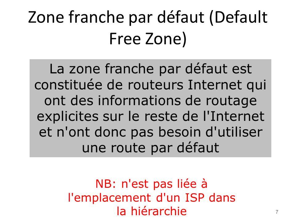 Zone franche par défaut (Default Free Zone) 7 La zone franche par défaut est constituée de routeurs Internet qui ont des informations de routage expli