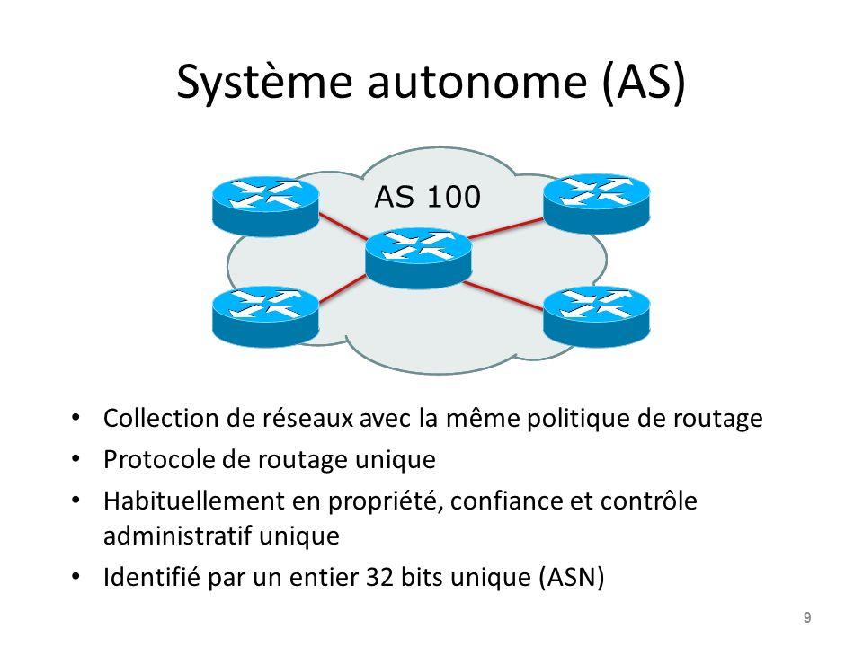 Système autonome (AS) Collection de réseaux avec la même politique de routage Protocole de routage unique Habituellement en propriété, confiance et co