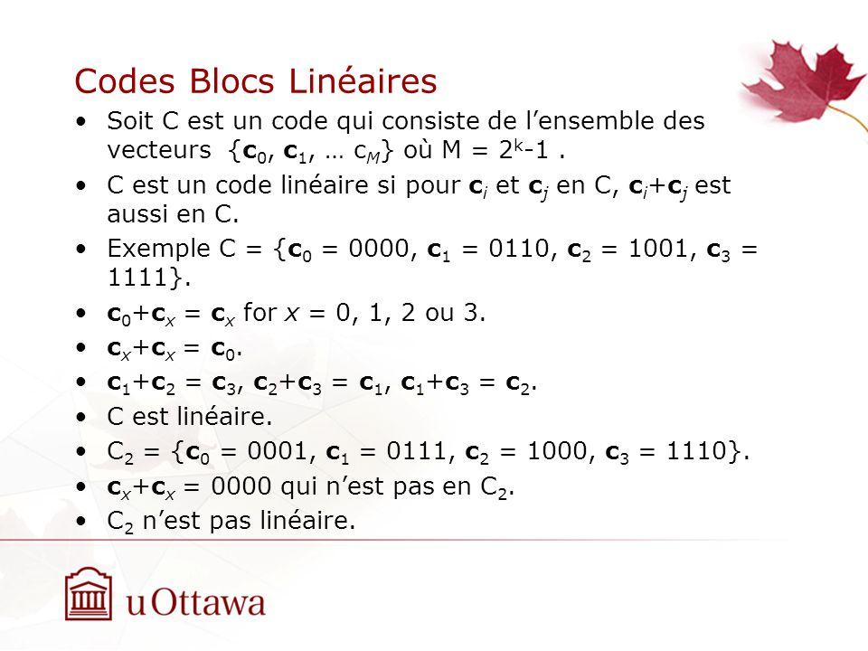 Codes Blocs Linéaires Soit C est un code qui consiste de lensemble des vecteurs {c 0, c 1, … c M } où M = 2 k -1.