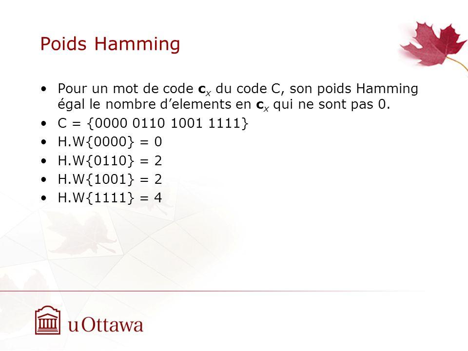 Poids Hamming Pour un mot de code c x du code C, son poids Hamming égal le nombre delements en c x qui ne sont pas 0.