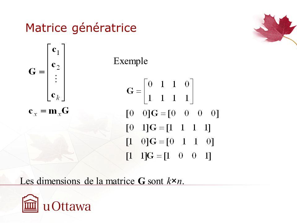 Matrice génératrice Exemple Les dimensions de la matrice G sont k×n.