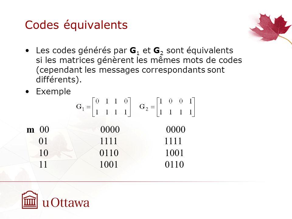 Codes équivalents Les codes générés par G 1 et G 2 sont équivalents si les matrices génèrent les mêmes mots de codes (cependant les messages correspondants sont différents).