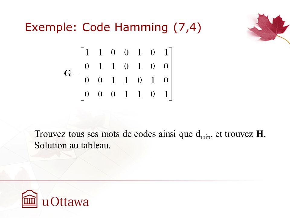 Exemple: Code Hamming (7,4) Trouvez tous ses mots de codes ainsi que d min, et trouvez H.
