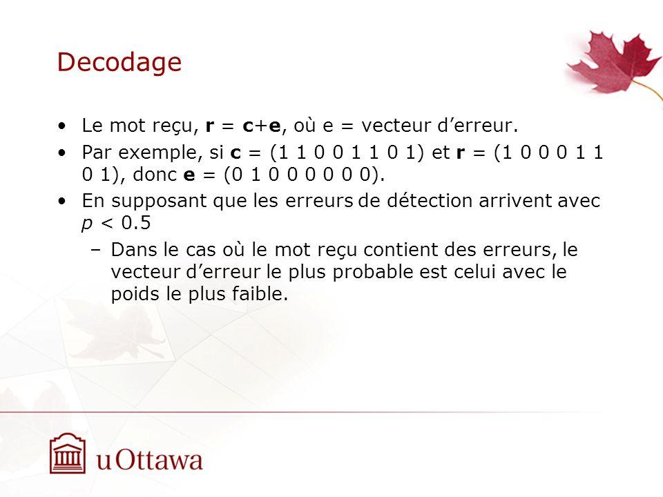 Decodage Le mot reçu, r = c+e, où e = vecteur derreur.