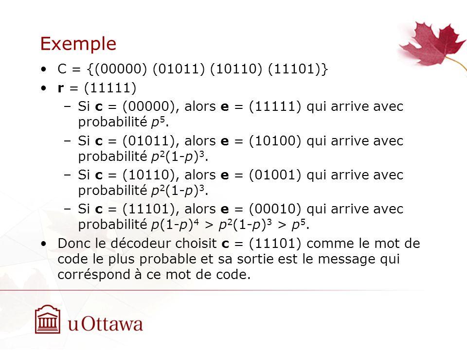 Exemple C = {(00000) (01011) (10110) (11101)} r = (11111) –Si c = (00000), alors e = (11111) qui arrive avec probabilité p 5.