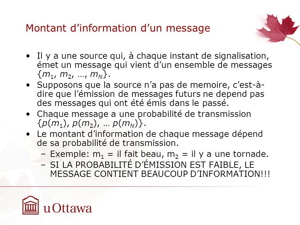Montant dinformation dun message Il y a une source qui, à chaque instant de signalisation, émet un message qui vient dun ensemble de messages {m 1, m 2, …, m N }.