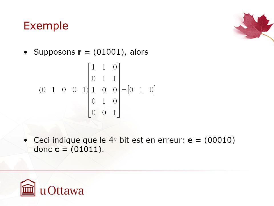 Exemple Supposons r = (01001), alors Ceci indique que le 4 e bit est en erreur: e = (00010) donc c = (01011).