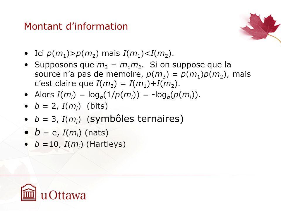 Exemple M = {m 1, m 2, m 3, m 4 } avec P = {0.35, 0.11, 0.45, 0.09} I(m 1 ) = 1.51 bits I(m 2 ) = 3.18 bits I(m 3 ) = 1.15 bits I(m 4 ) = 3.47 bits La probabilité que la source émet le message m 1 suivit par m 2 est 0.35×0.11 = 0.0385.