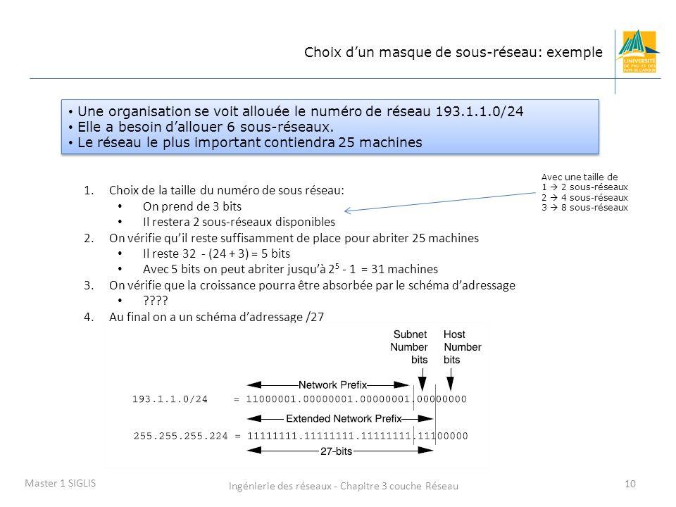Ingénierie des réseaux - Chapitre 3 couche Réseau 10 Master 1 SIGLIS Choix dun masque de sous-réseau: exemple Une organisation se voit allouée le numé