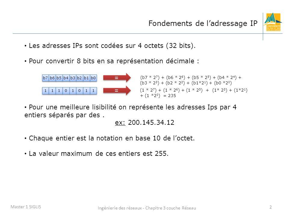 2 Master 1 SIGLIS Fondements de ladressage IP Les adresses IPs sont codées sur 4 octets (32 bits). Pour convertir 8 bits en sa représentation décimale