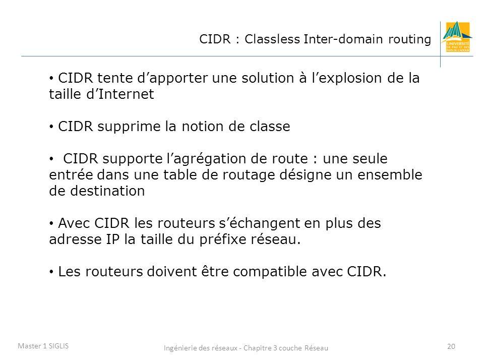 Ingénierie des réseaux - Chapitre 3 couche Réseau 20 Master 1 SIGLIS CIDR : Classless Inter-domain routing CIDR tente dapporter une solution à lexplos