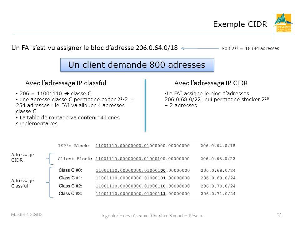 Ingénierie des réseaux - Chapitre 3 couche Réseau 21 Master 1 SIGLIS Exemple CIDR Un FAI sest vu assigner le bloc dadresse 206.0.64.0/18 Soit 2 14 = 1