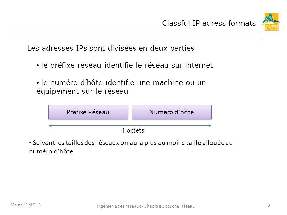 Ingénierie des réseaux - Chapitre 3 couche Réseau 3 Master 1 SIGLIS Classful IP adress formats Les adresses IPs sont divisées en deux parties le préfi