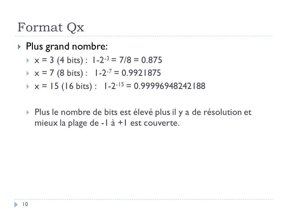 Format Qx Plus grand nombre: x = 3 (4 bits) : 1-2 -3 = 7/8 = 0.875 x = 7 (8 bits) : 1-2 -7 = 0.9921875 x = 15 (16 bits) : 1-2 -15 = 0.99996948242188 Plus le nombre de bits est élevé plus il y a de résolution et mieux la plage de -1 à +1 est couverte.
