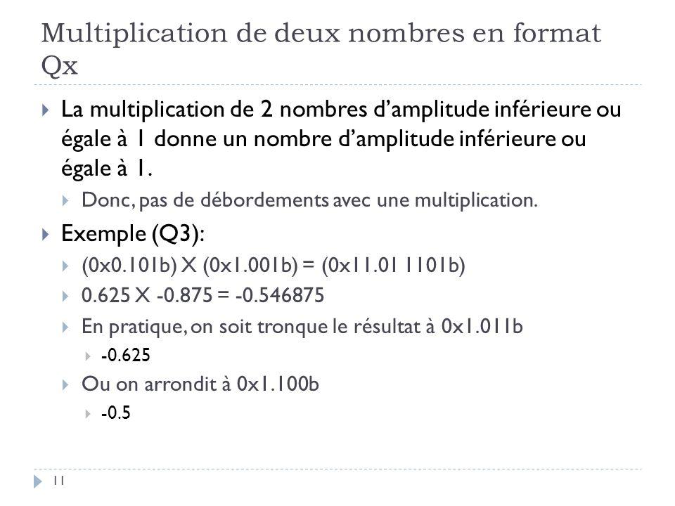 Multiplication de deux nombres en format Qx La multiplication de 2 nombres damplitude inférieure ou égale à 1 donne un nombre damplitude inférieure ou égale à 1.