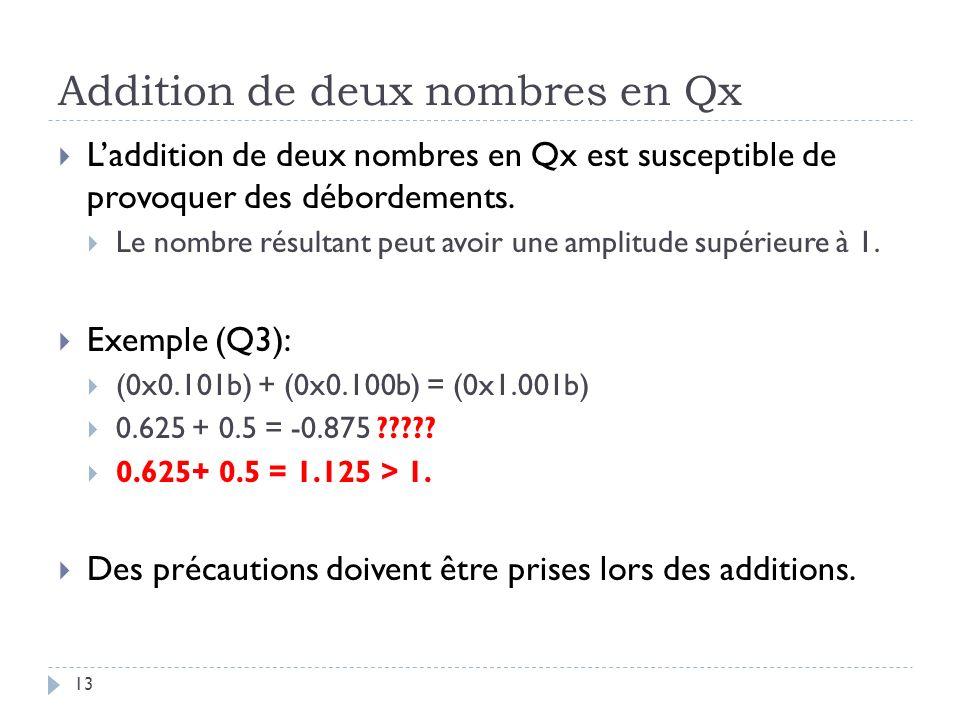 Addition de deux nombres en Qx Laddition de deux nombres en Qx est susceptible de provoquer des débordements.