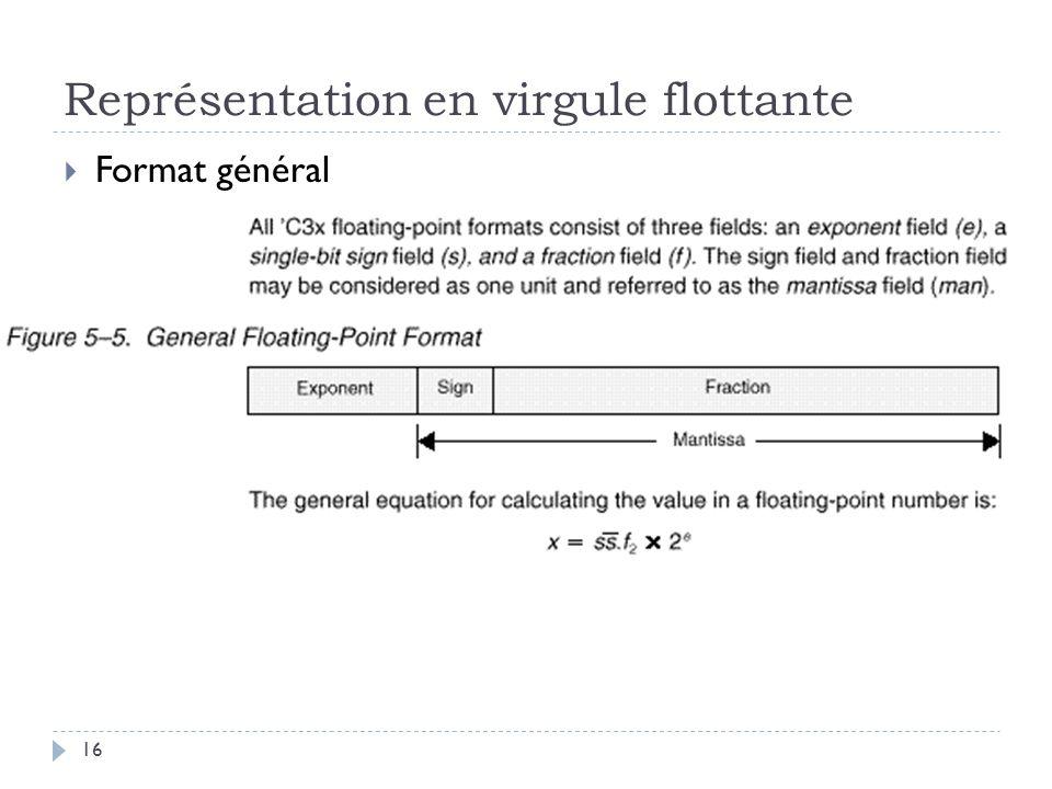 Représentation en virgule flottante Format général 16